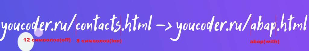 Замена символов в строке ABAP с использованием всех параметров